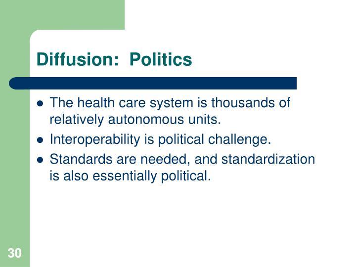 Diffusion:  Politics