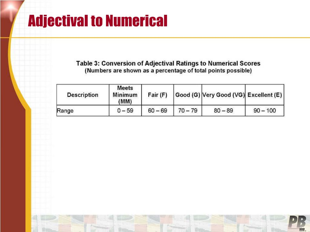 Adjectival to Numerical