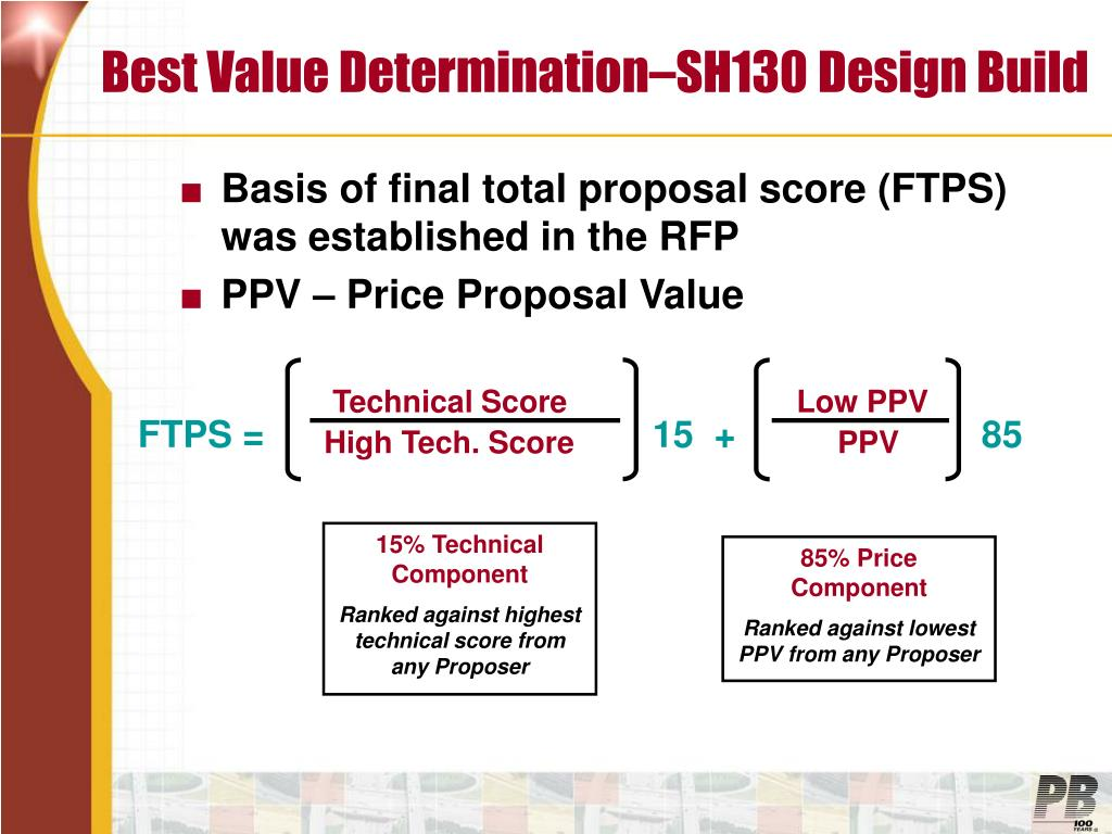Technical Score                           Low PPV
