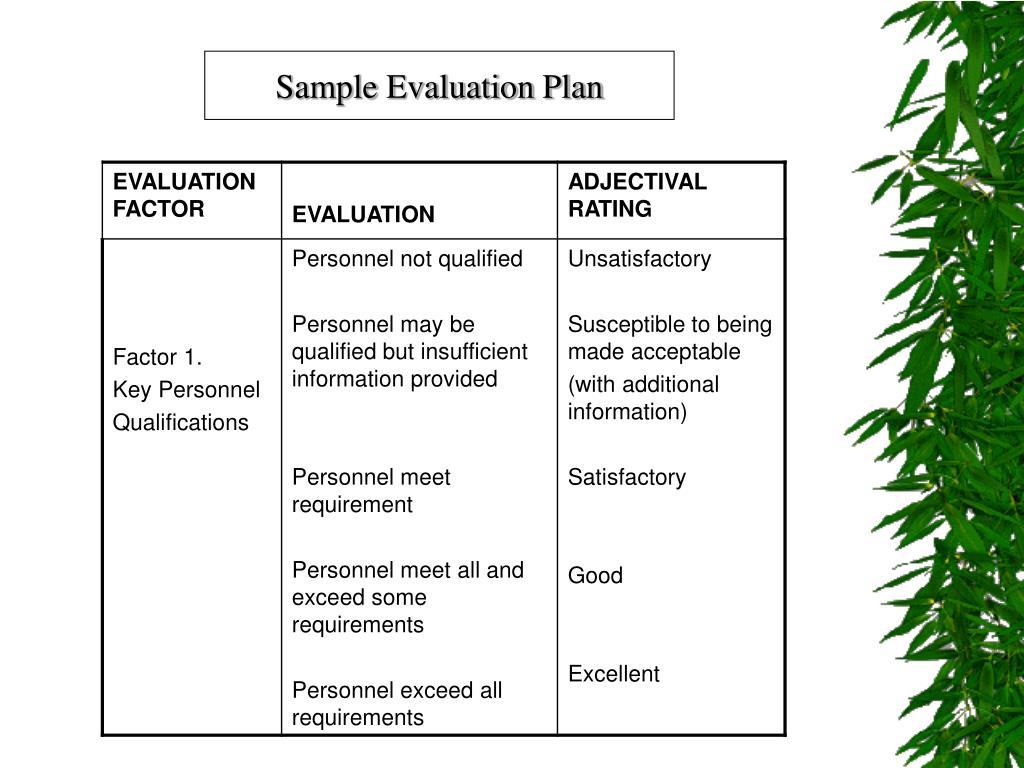 Sample Evaluation Plan