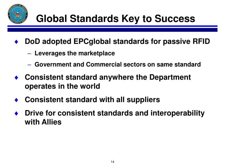 Global Standards Key to Success