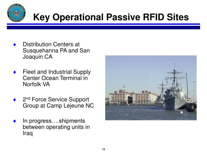 Key Operational Passive RFID Sites