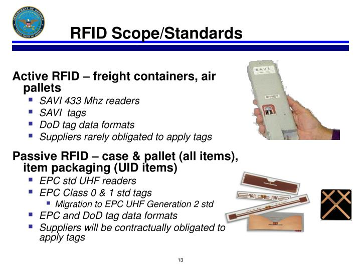 RFID Scope/Standards