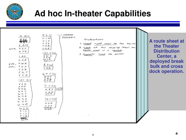 Ad hoc In-theater Capabilities