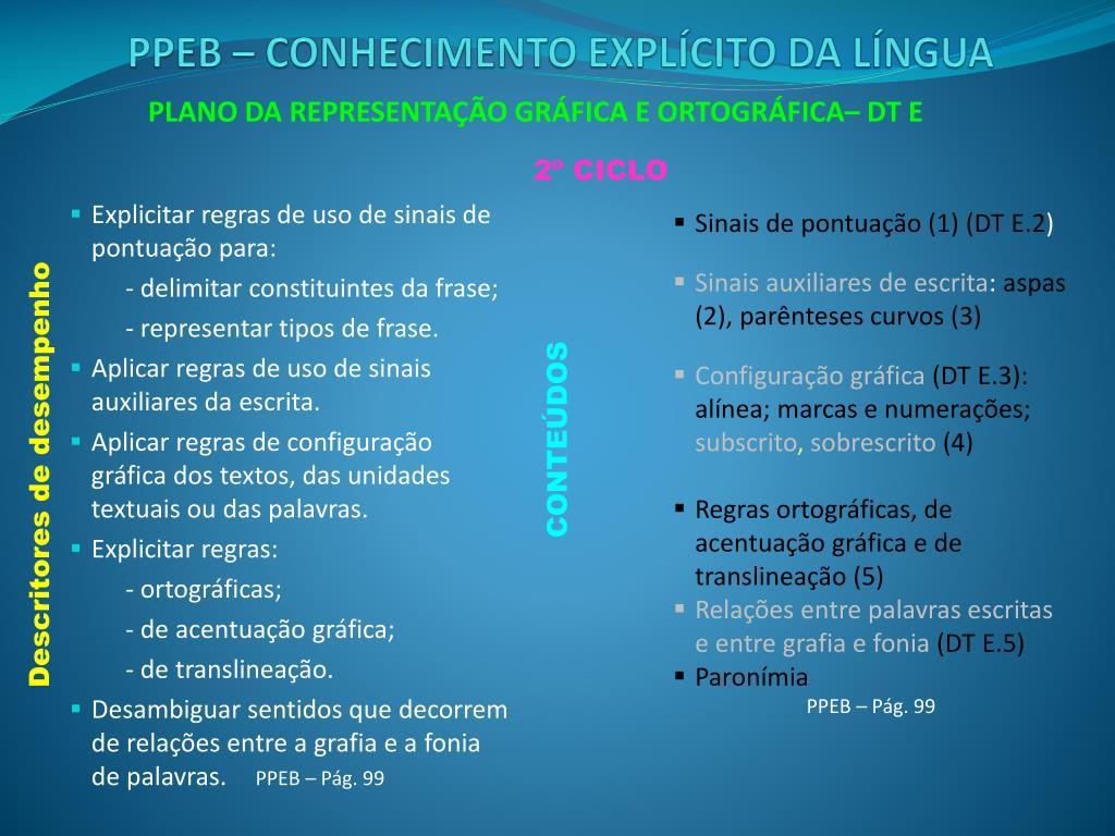 PLANO DA REPRESENTAÇÃO GRÁFICA E ORTOGRÁFICA– DT E