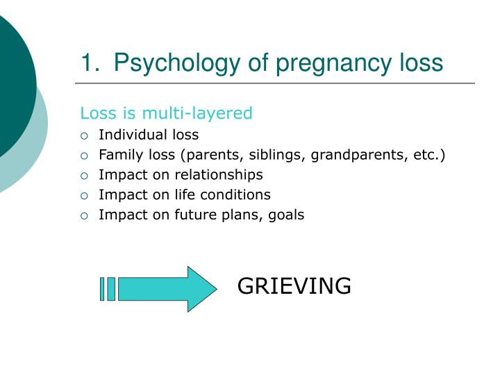 Psychology of pregnancy loss