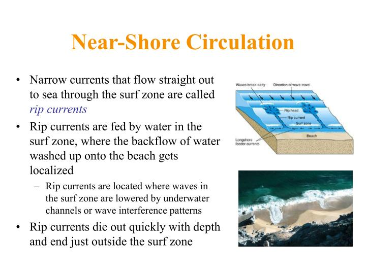 Near-Shore Circulation
