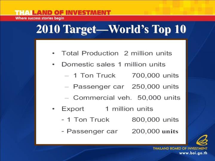 2010 Target—World's Top 10