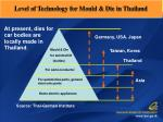 level of technology for mould die in thailand