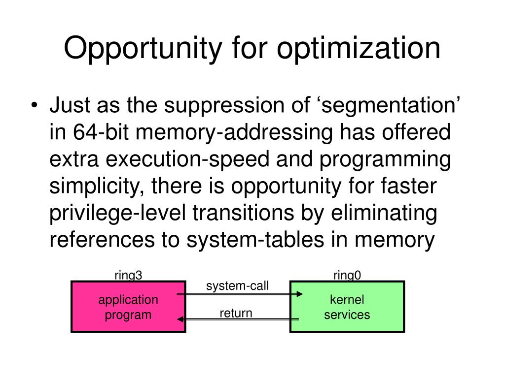 Opportunity for optimization