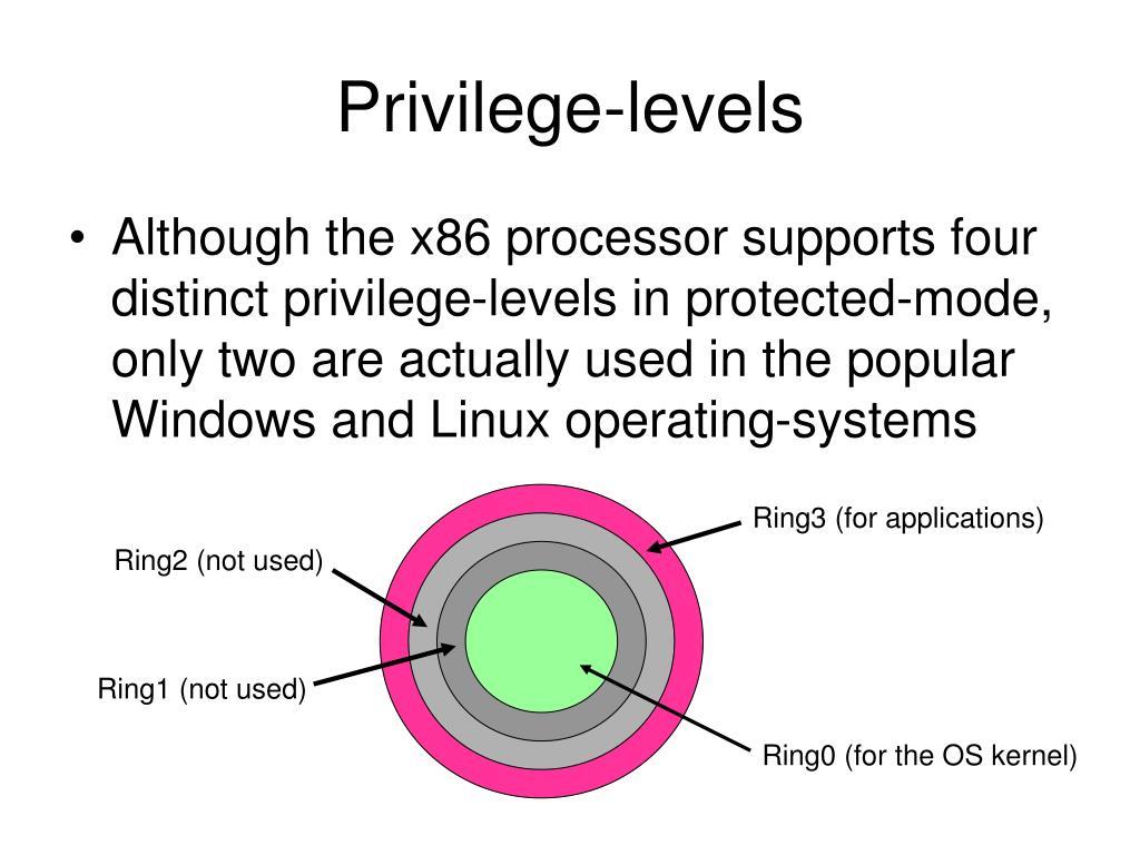 Privilege-levels