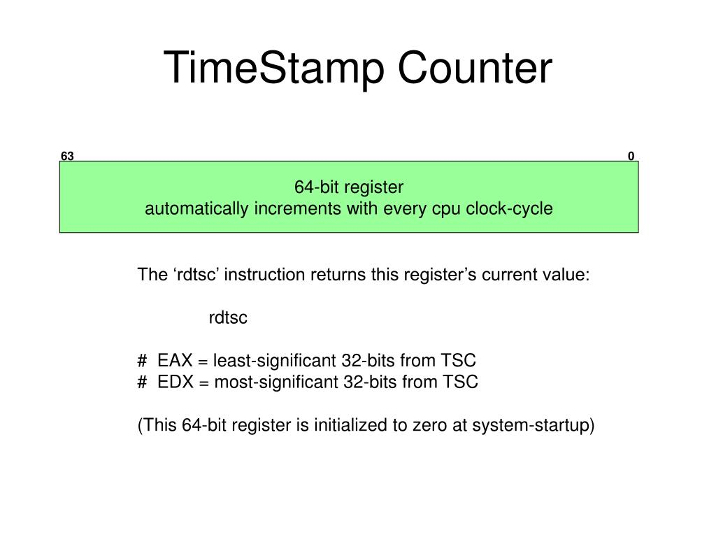 TimeStamp Counter