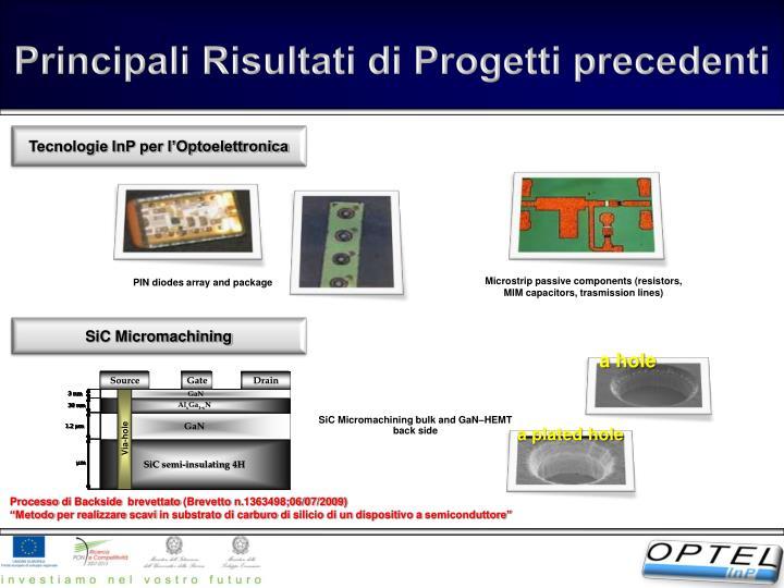 Tecnologie InP per l'Optoelettronica