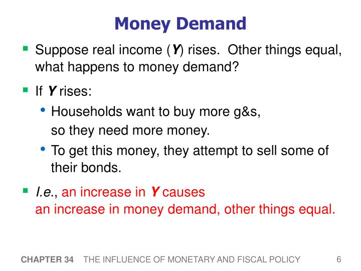Money Demand