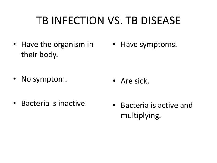 TB INFECTION VS. TB DISEASE