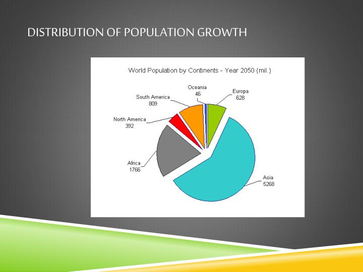 effect of geography on population distribution Learn all about the consequences of uneven resource distribution and its   geographic advantages, they have smaller populations than north.