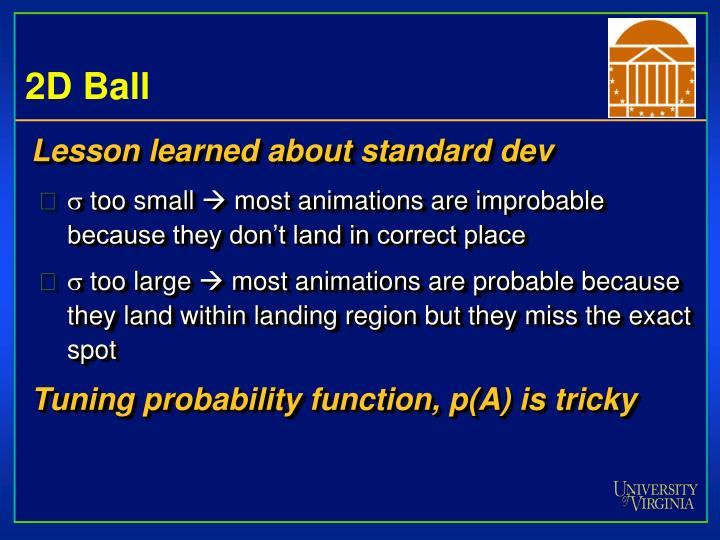 2D Ball