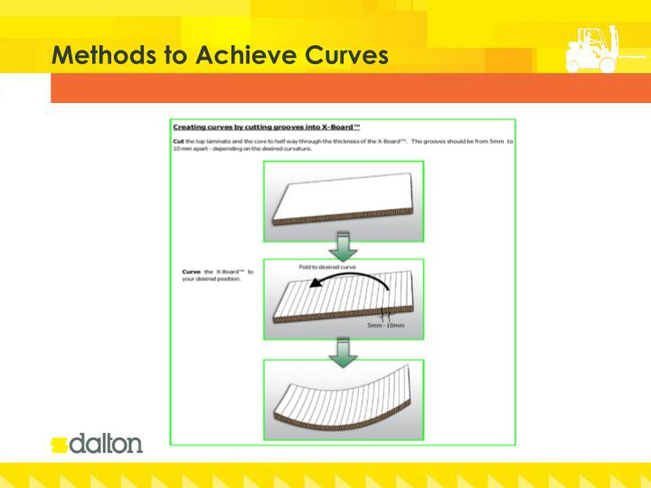 Methods to Achieve Curves