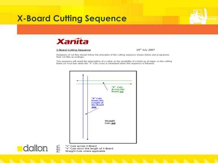 X-Board Cutting Sequence