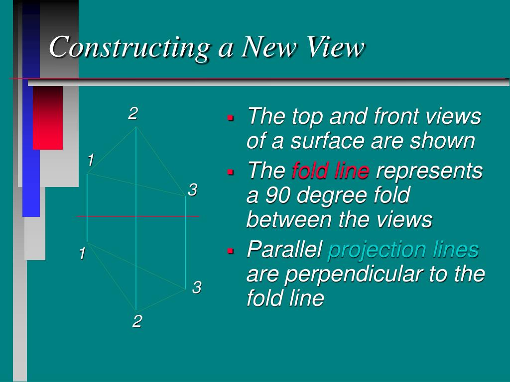 Constructing a New View