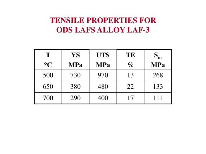TENSILE PROPERTIES FOR
