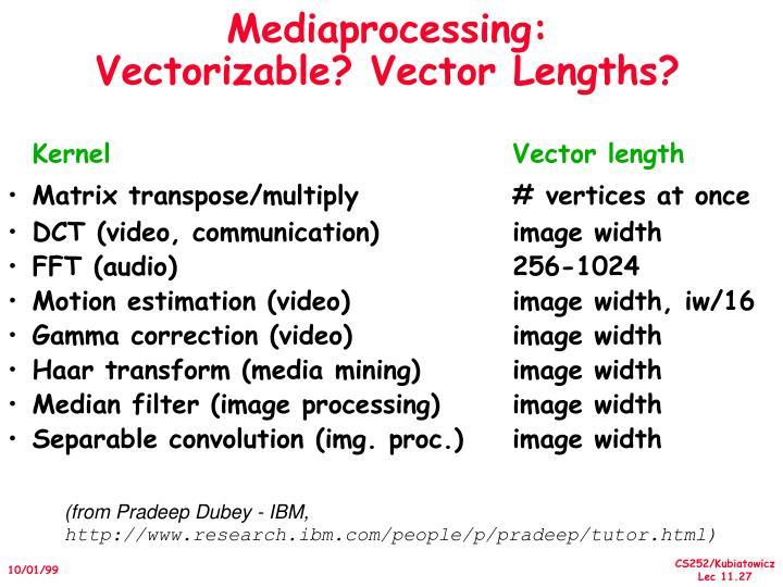 Mediaprocessing: