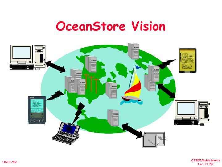 OceanStore Vision