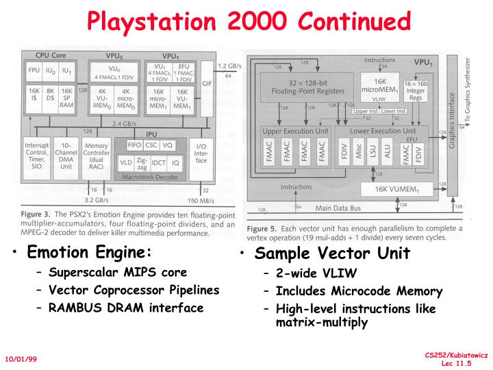 Playstation 2000 Continued