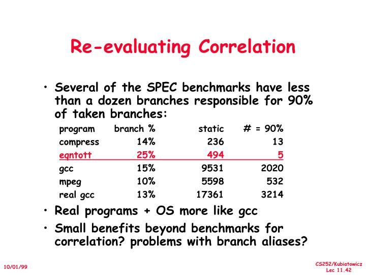 Re-evaluating Correlation
