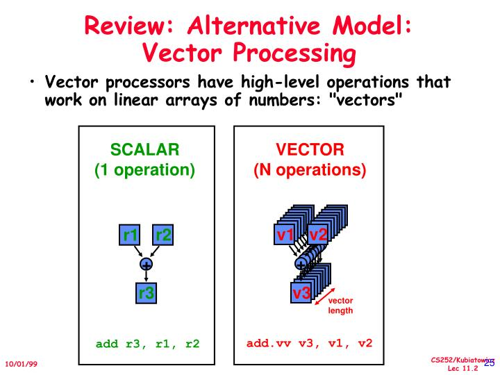 Review alternative model vector processing