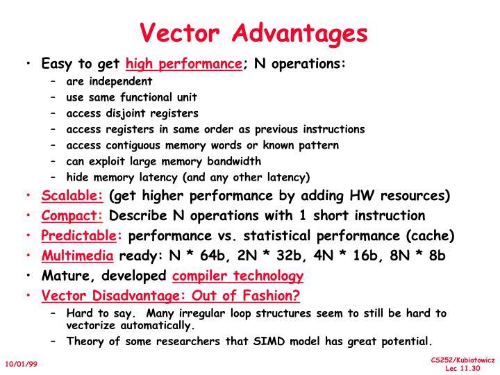 Vector Advantages