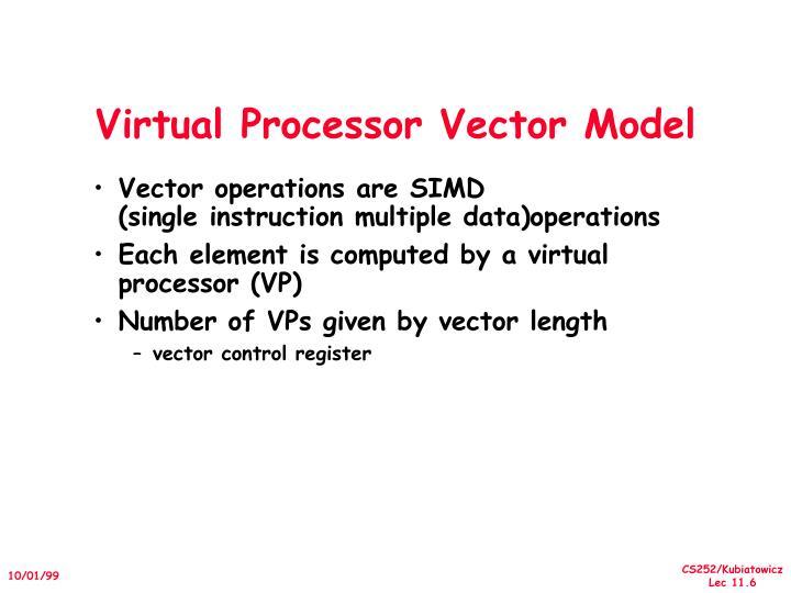 Virtual Processor Vector Model