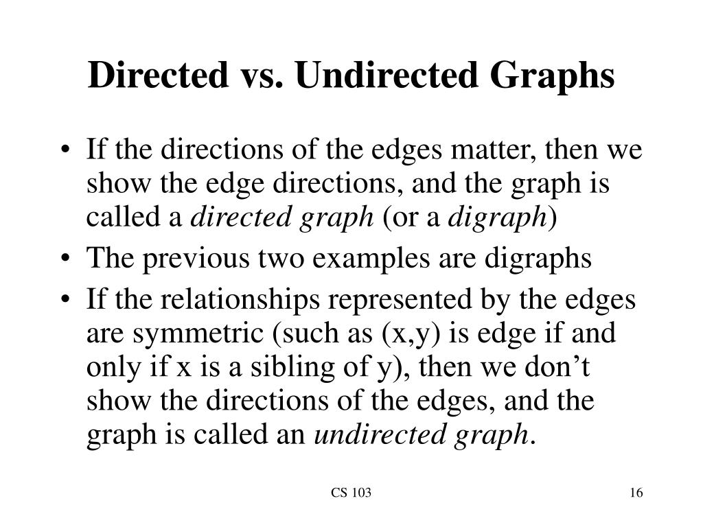 Directed vs. Undirected Graphs