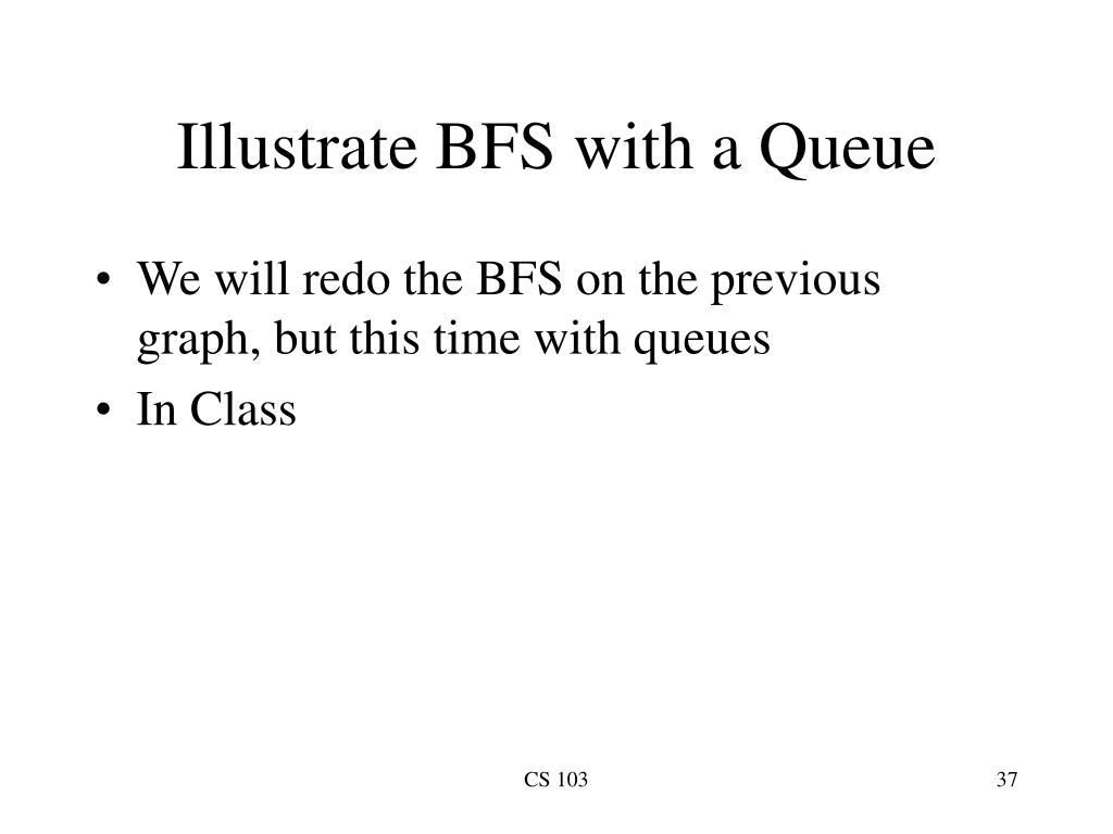 Illustrate BFS with a Queue