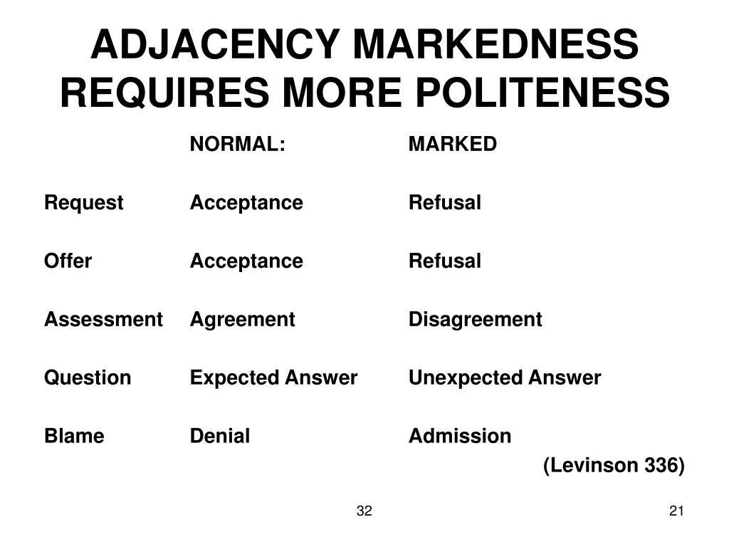 ADJACENCY MARKEDNESS