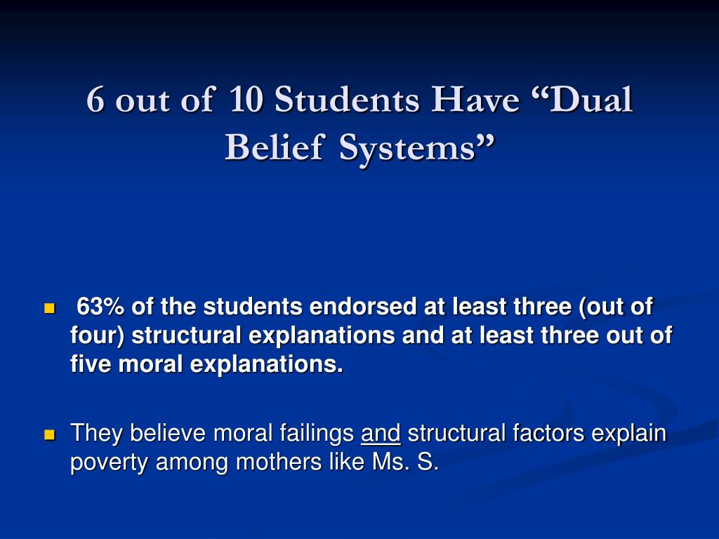 "6 out of 10 Students Have ""Dual Belief Systems"""