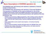 basic assumption in sharad operation 2