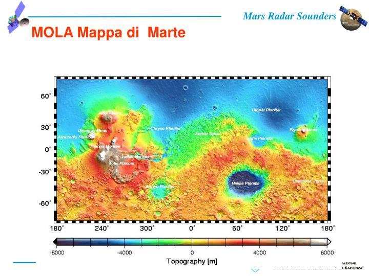 MOLA Mappa di  Marte