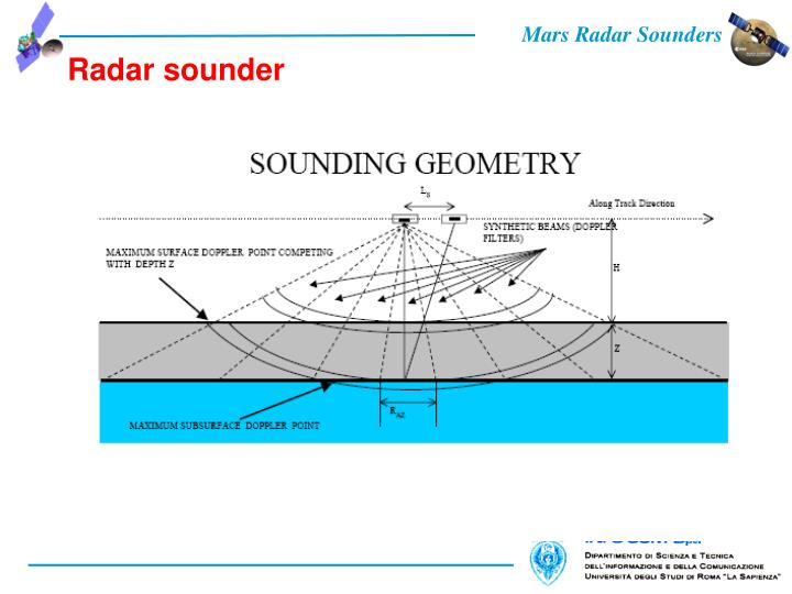Radar sounder