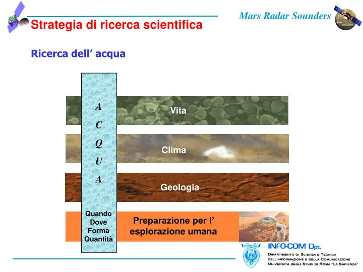Strategia di ricerca scientifica