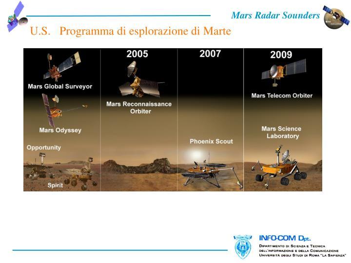 U.S.   Programma di esplorazione di Marte