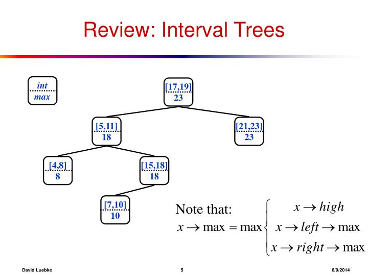 Review: Interval Trees