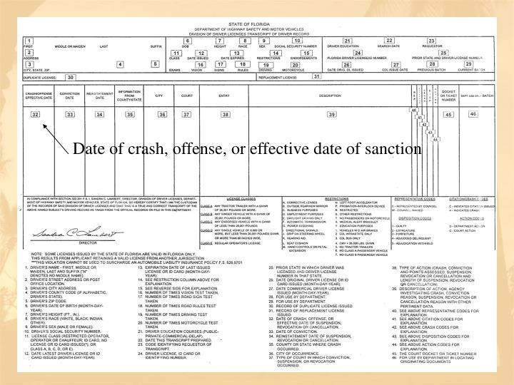 Date of crash, offense, or effective date of sanction