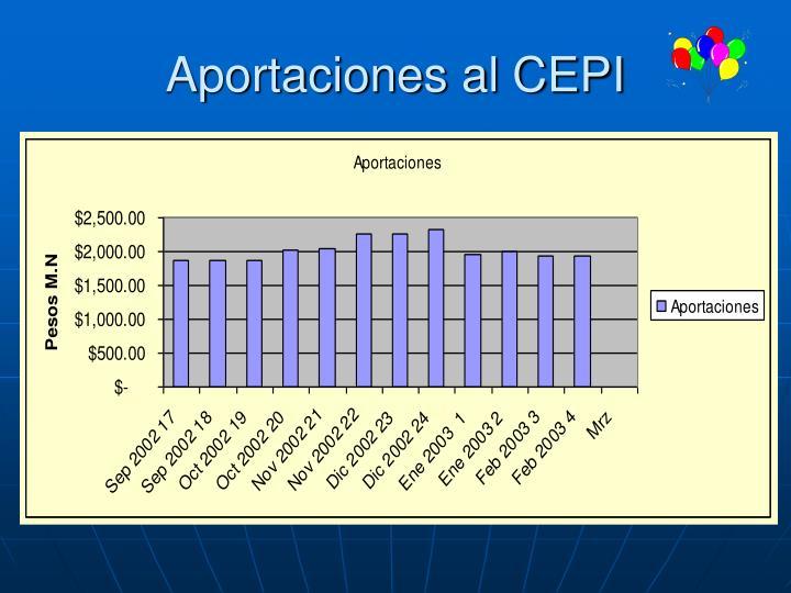 Aportaciones al CEPI