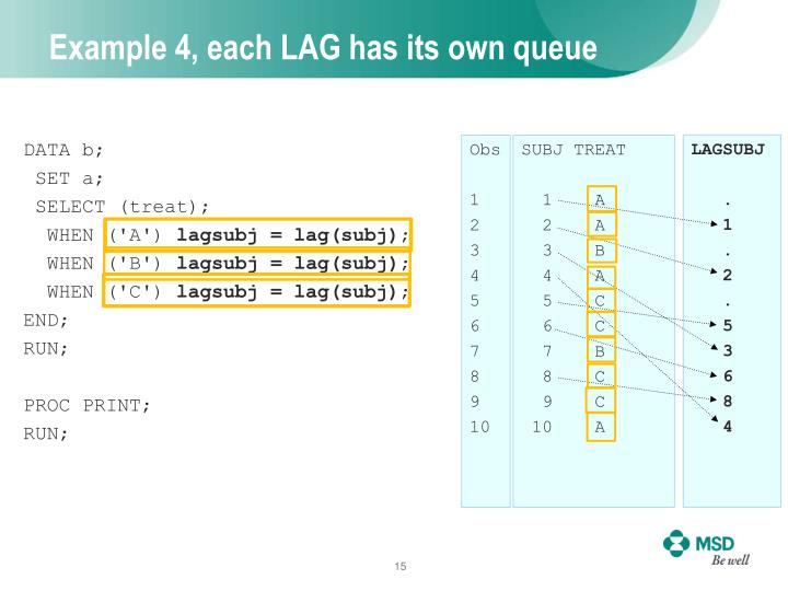 Example 4, each LAG has its own queue