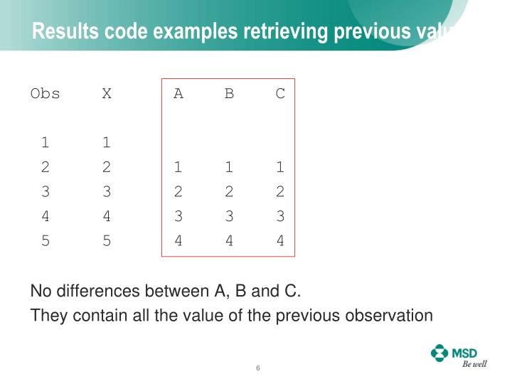 Results code examples retrieving previous value