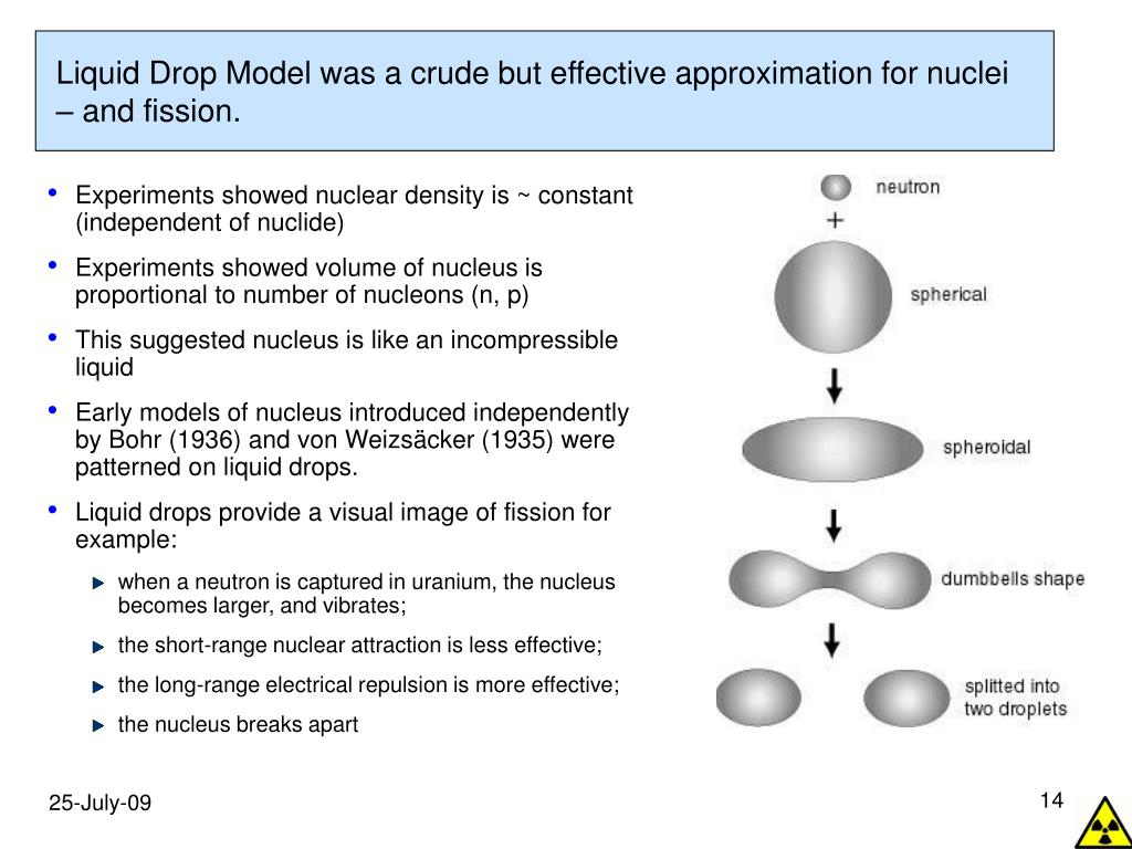 Liquid Drop Model was a crude but effective approximation for nuclei – and fission.
