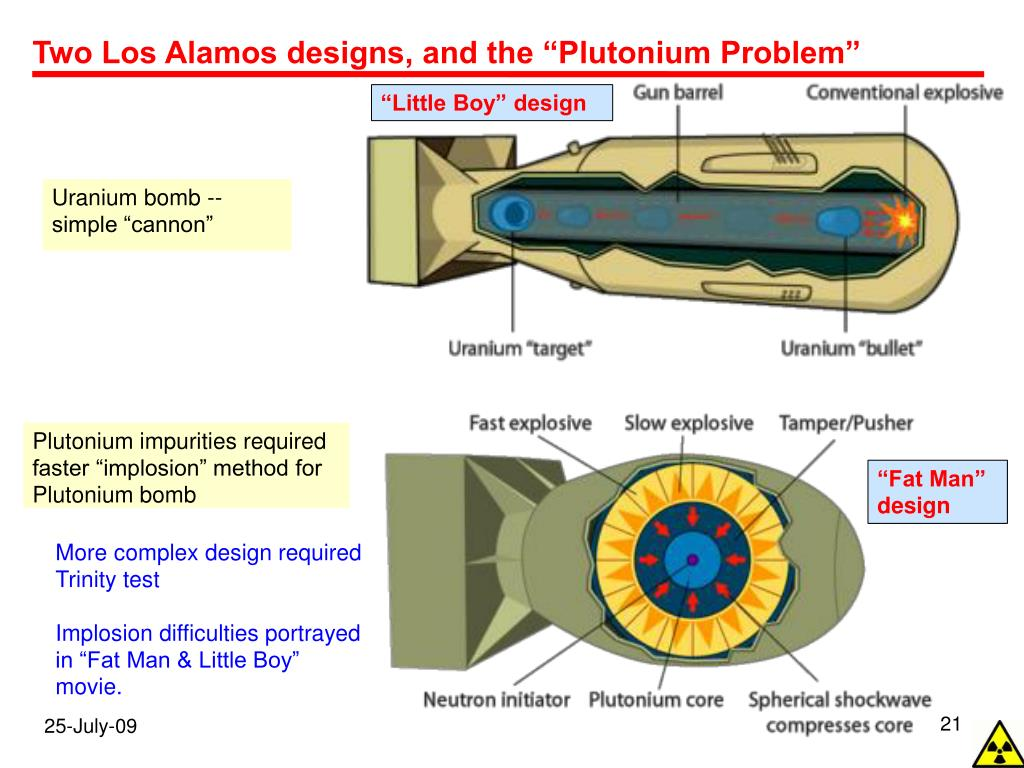"Two Los Alamos designs, and the ""Plutonium Problem"""