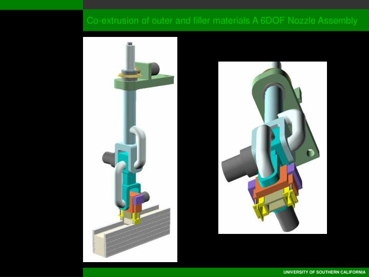 Co-extrusion of outer and filler materials A 6DOF Nozzle Assembly