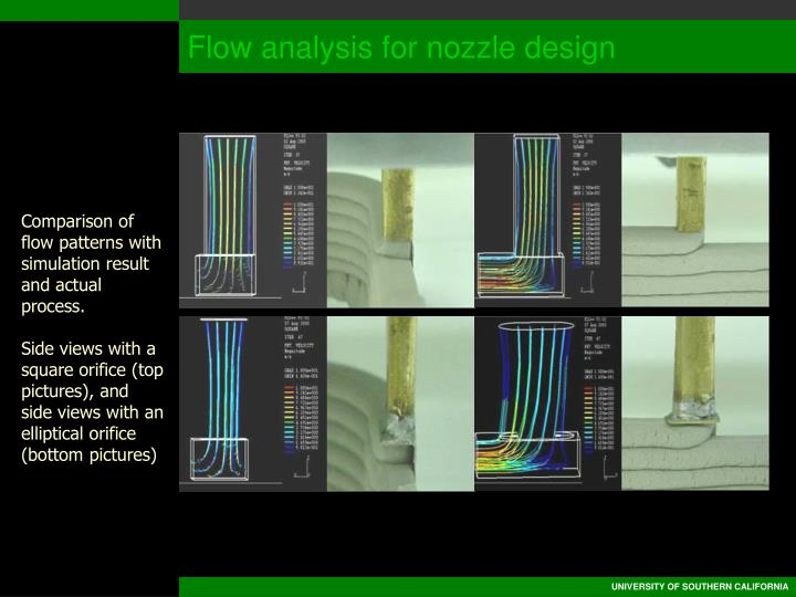 Flow analysis for nozzle design